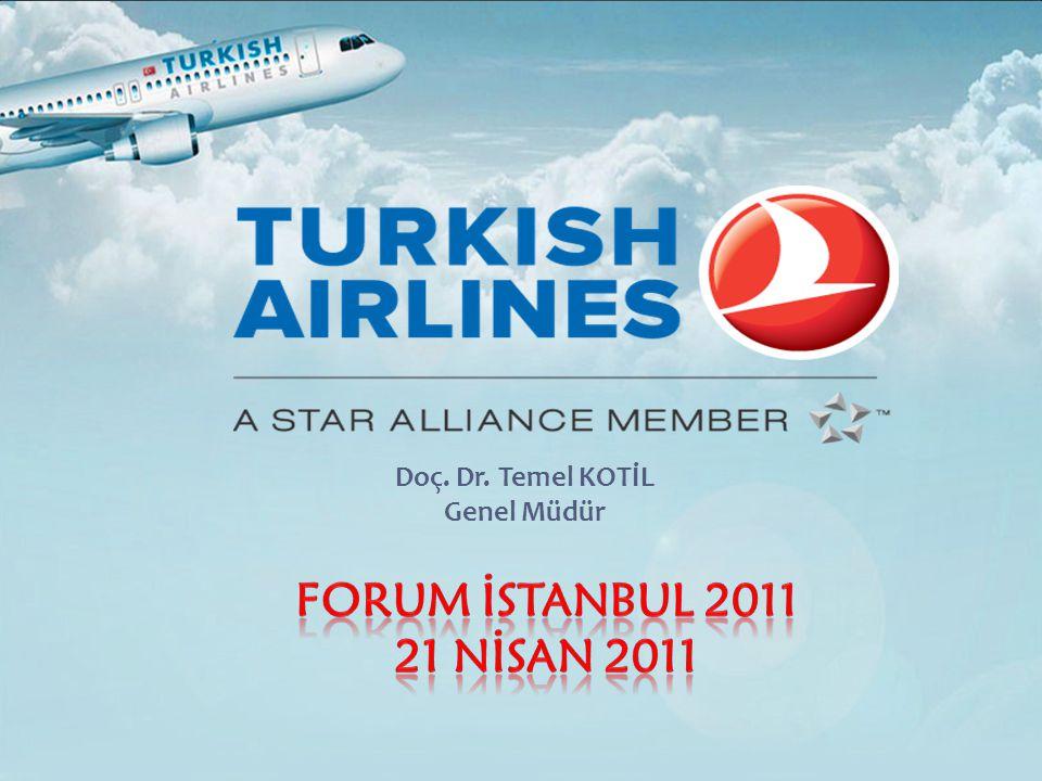 Doç. Dr. Temel KOTİL Genel Müdür FORUM İSTANBUL 2011 21 NİSAN 2011