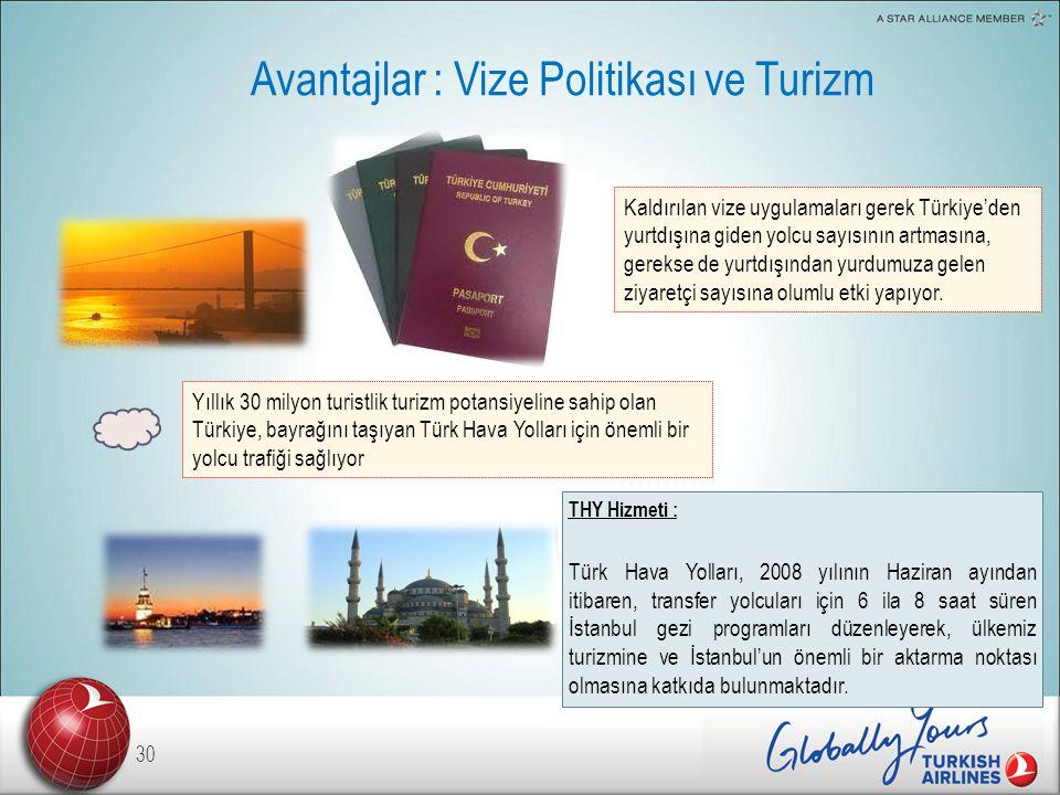 Avantajlar : Vize Politikası ve Turizm
