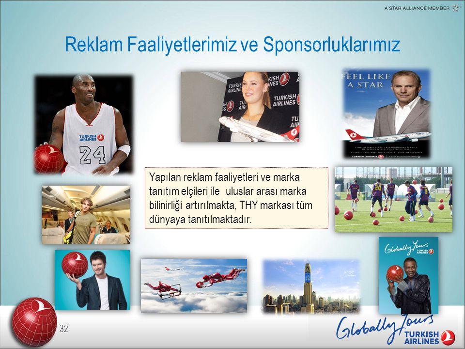 Reklam Faaliyetlerimiz ve Sponsorluklarımız