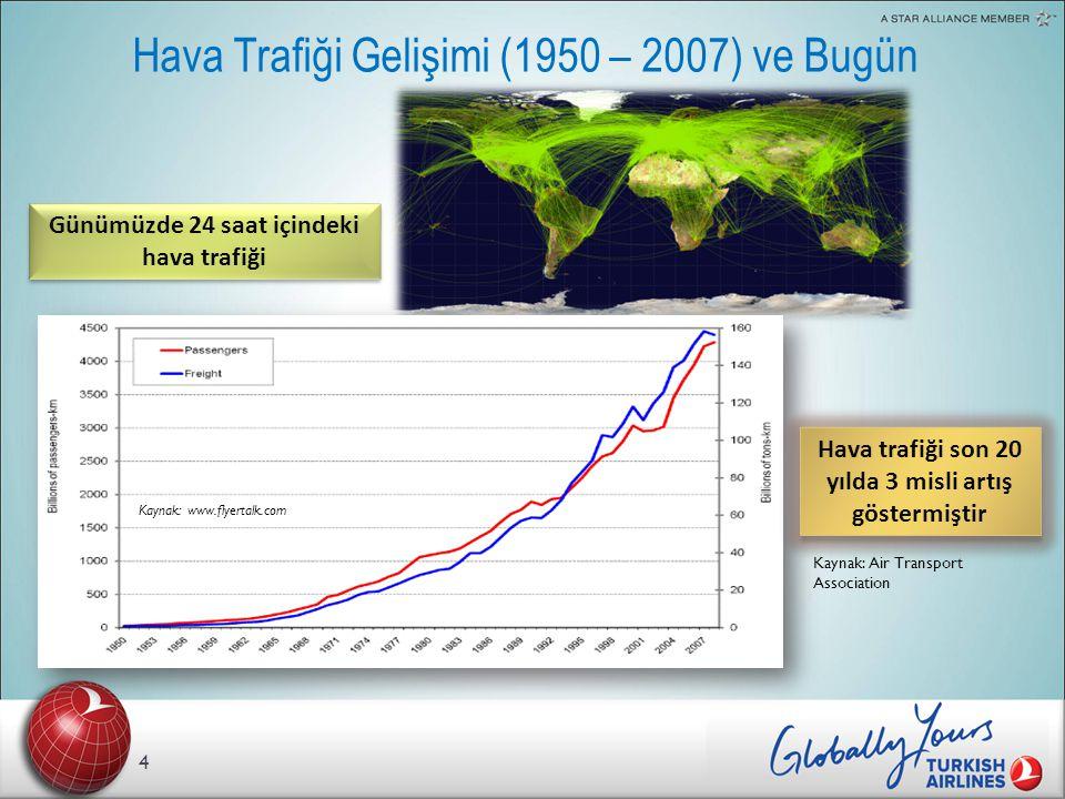 Hava Trafiği Gelişimi (1950 – 2007) ve Bugün