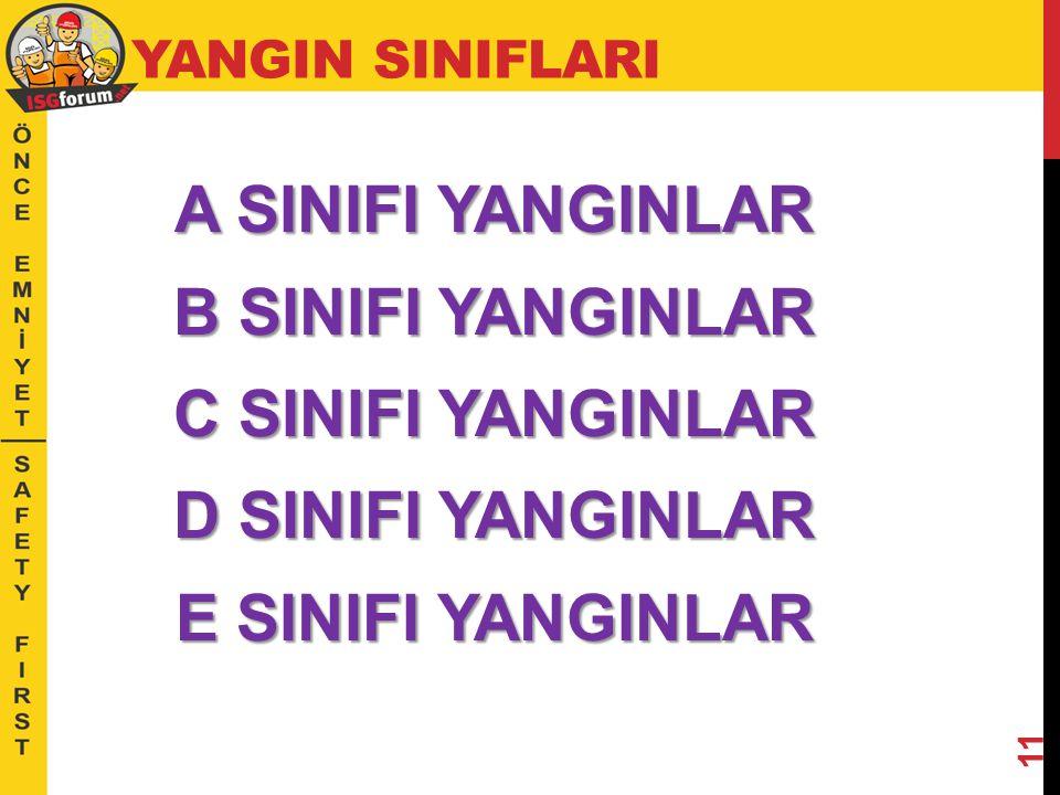 YANGIN SINIFLARI A SINIFI YANGINLAR B SINIFI YANGINLAR C SINIFI YANGINLAR D SINIFI YANGINLAR E SINIFI YANGINLAR
