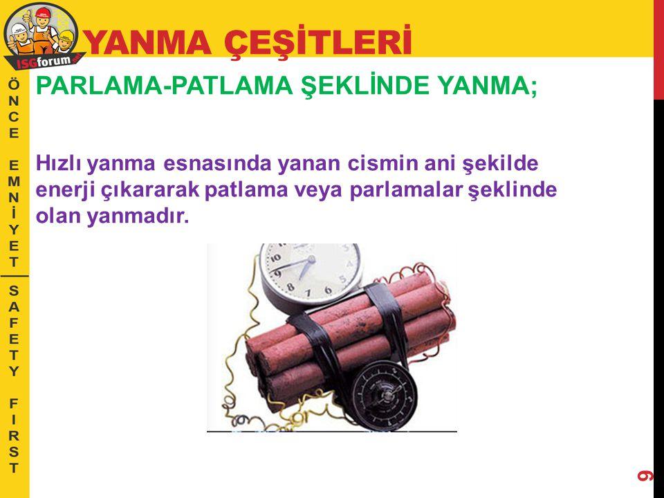 YANMA ÇEŞİTLERİ PARLAMA-PATLAMA ŞEKLİNDE YANMA;