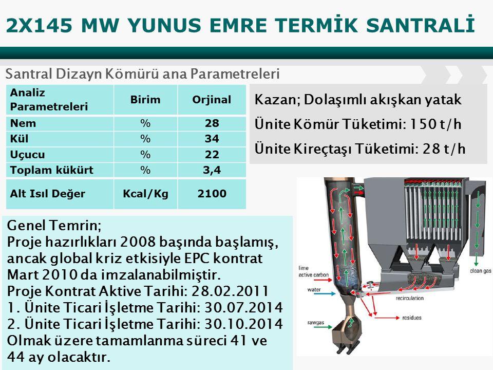 2X145 MW YUNUS EMRE TERMİK SANTRALİ