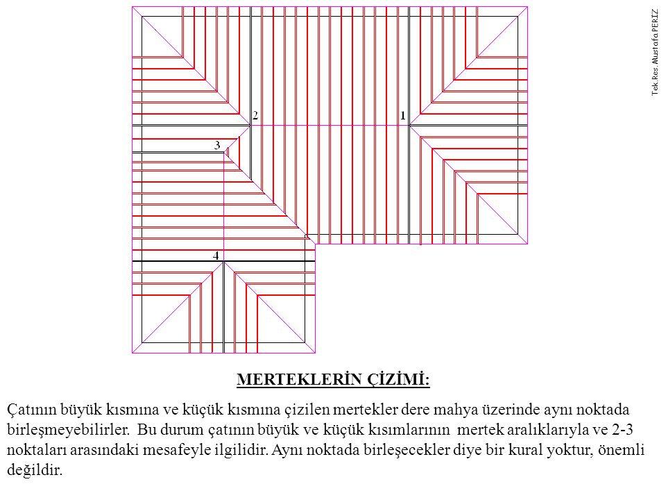 Tek.Res. Mustafa PERİZ MERTEKLERİN ÇİZİMİ: