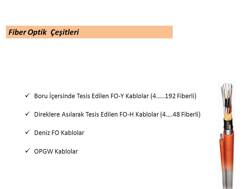 Fiber Optik Çeşitleri Boru İçersinde Tesis Edilen FO-Y Kablolar (4…..192 Fiberli) Direklere Asılarak Tesis Edilen FO-H Kablolar (4….48 Fiberli)