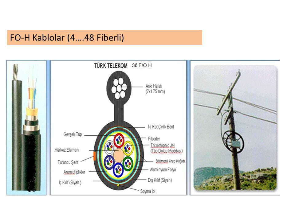 FO-H Kablolar (4….48 Fiberli)