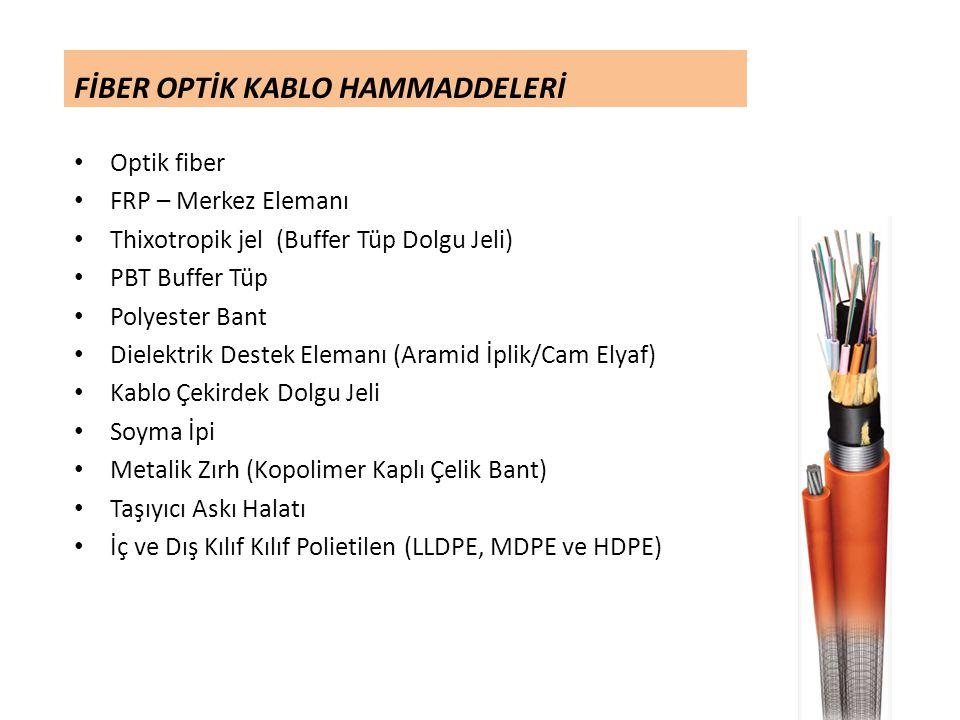 FİBER OPTİK KABLO HAMMADDELERİ