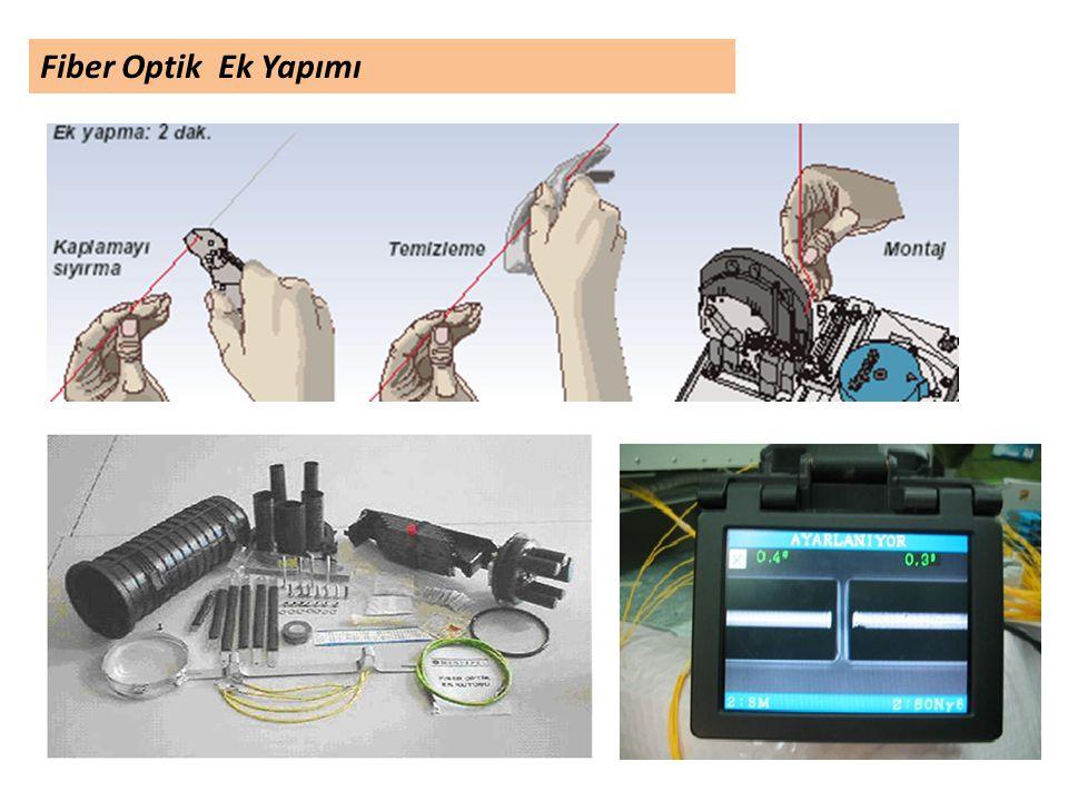 Fiber Optik Ek Yapımı