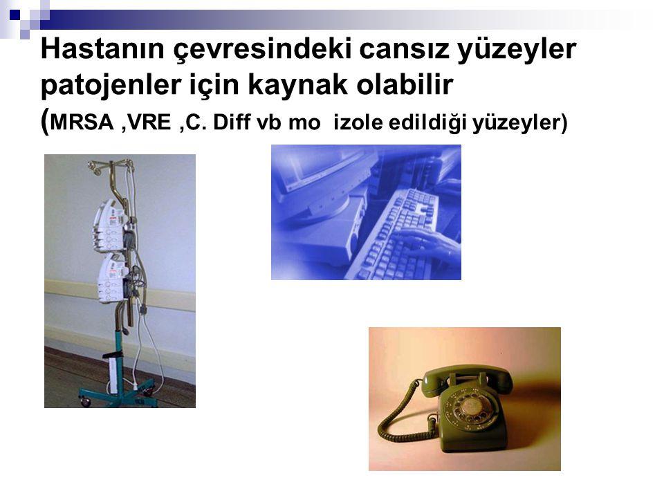 Hastanın çevresindeki cansız yüzeyler patojenler için kaynak olabilir (MRSA ,VRE ,C.