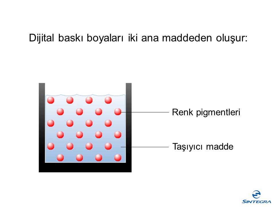 Dijital baskı boyaları iki ana maddeden oluşur: