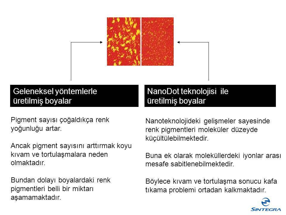 Geleneksel yöntemlerle üretilmiş boyalar NanoDot teknolojisi ile
