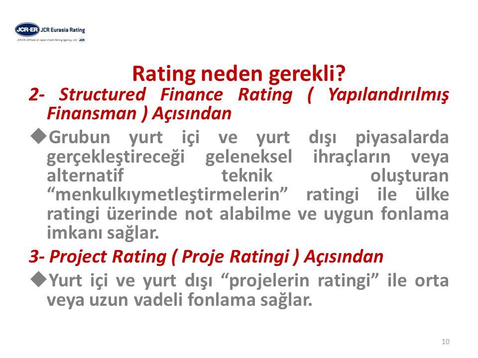 Rating neden gerekli 2- Structured Finance Rating ( Yapılandırılmış Finansman ) Açısından.