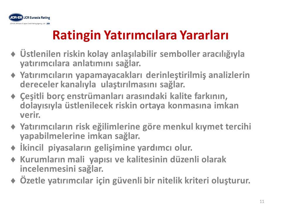 Ratingin Yatırımcılara Yararları