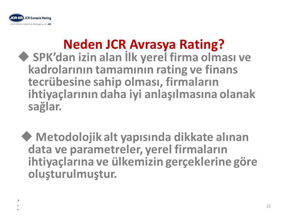 Neden JCR Avrasya Rating