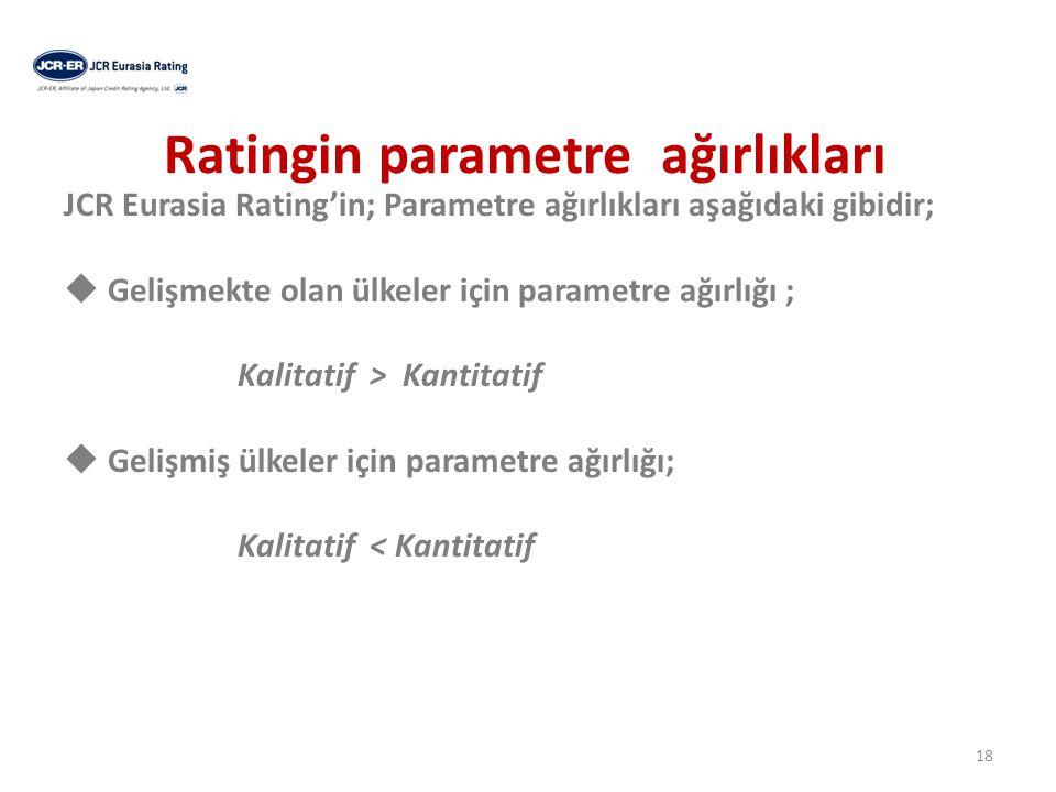 Ratingin parametre ağırlıkları