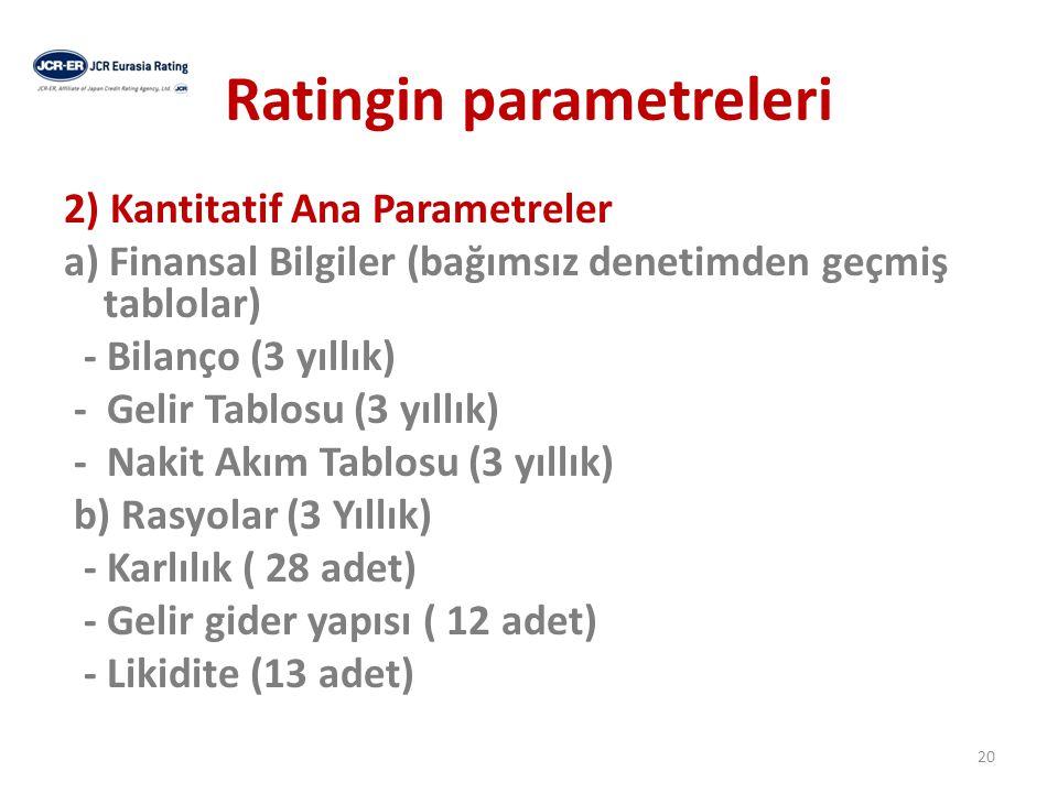 Ratingin parametreleri