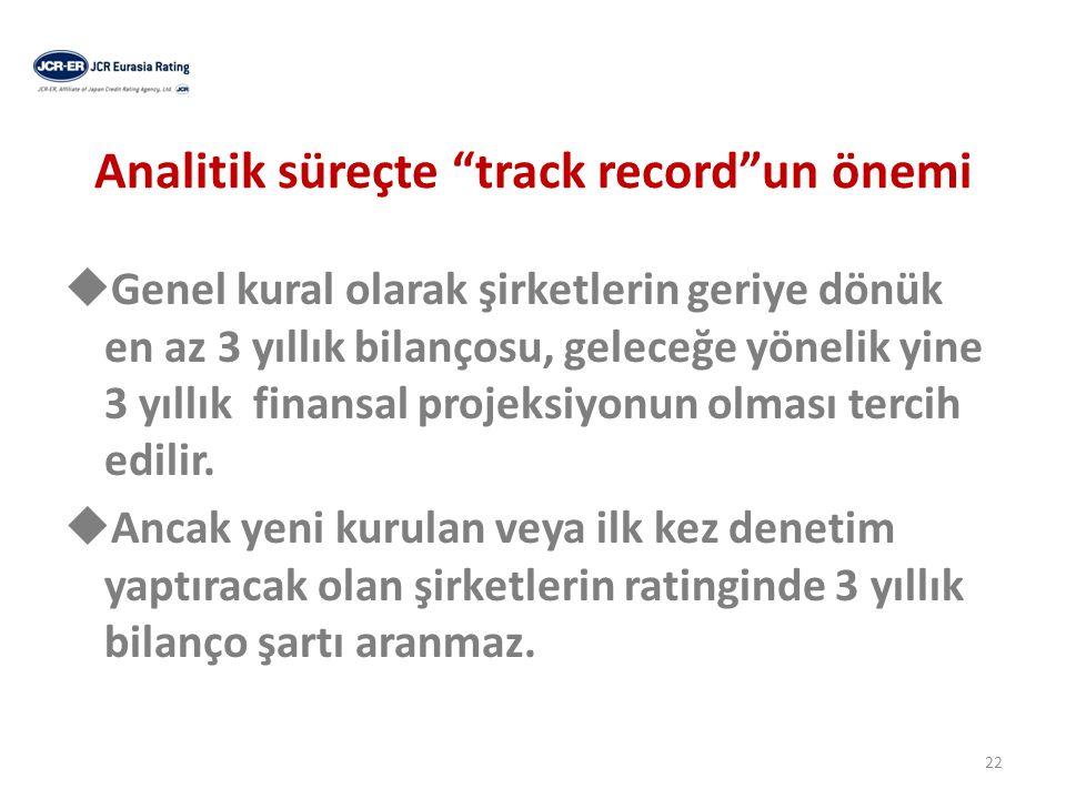 Analitik süreçte track record un önemi
