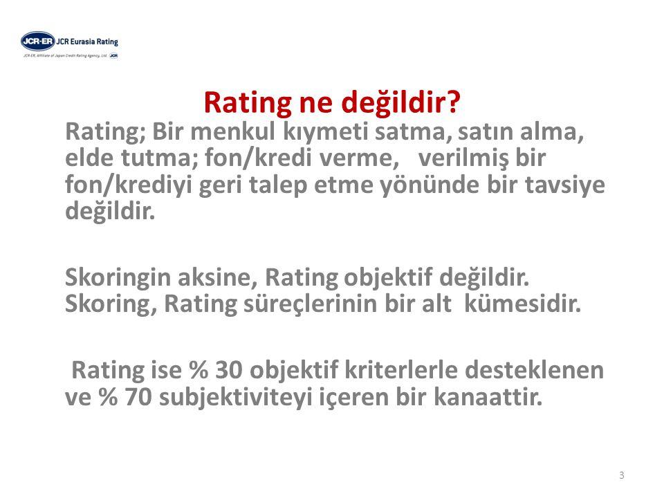 Rating ne değildir