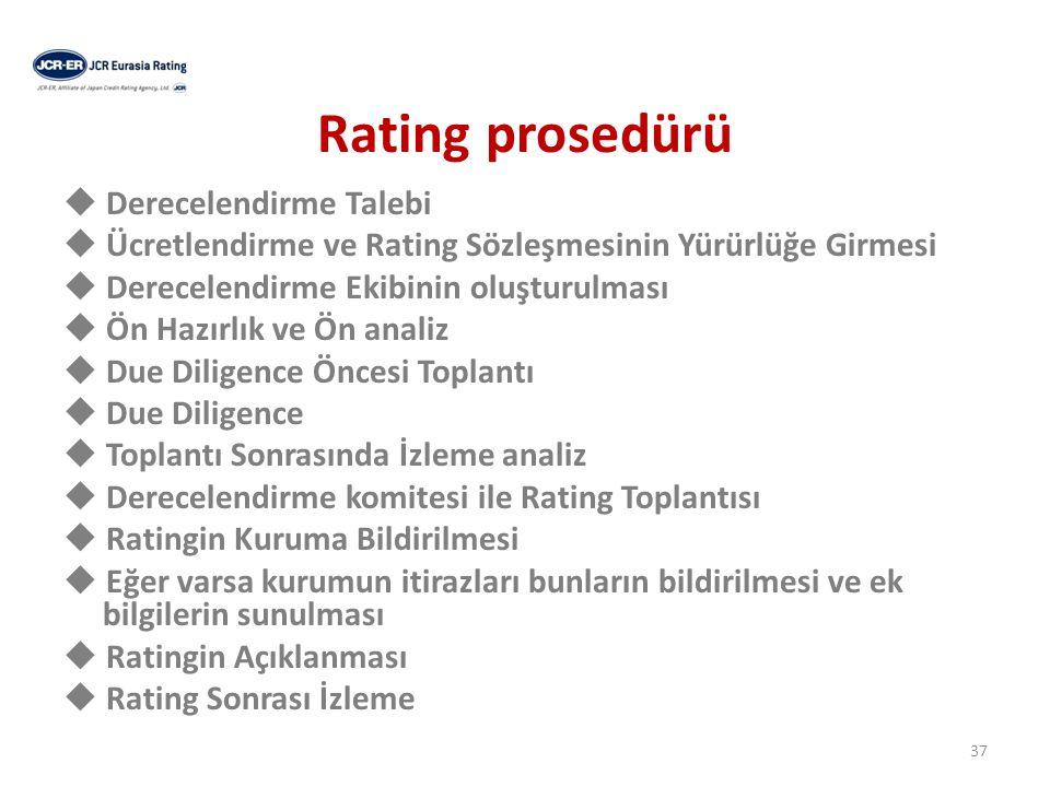 Rating prosedürü  Derecelendirme Talebi