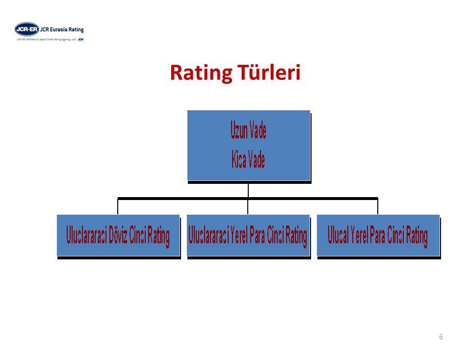 Rating Türleri