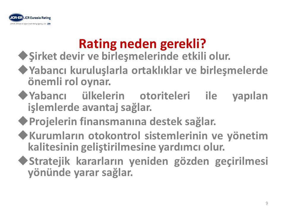 Rating neden gerekli Şirket devir ve birleşmelerinde etkili olur.