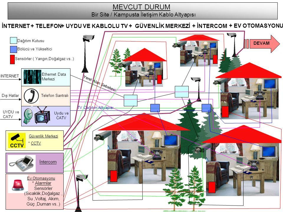 Bir Site / Kampusta İletişim Kablo Altyapısı