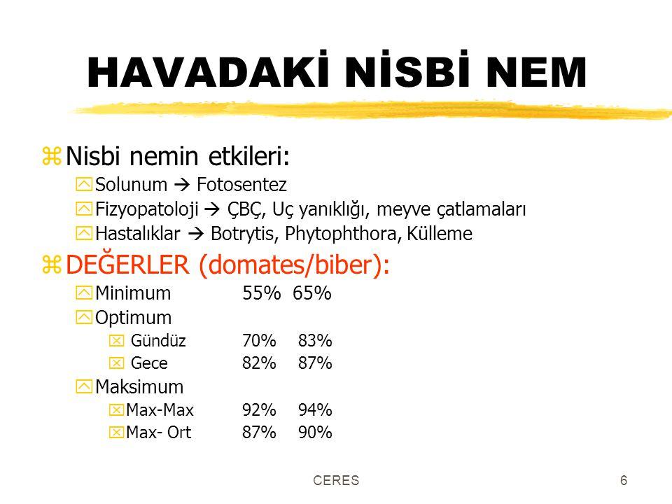 HAVADAKİ NİSBİ NEM Nisbi nemin etkileri: DEĞERLER (domates/biber):