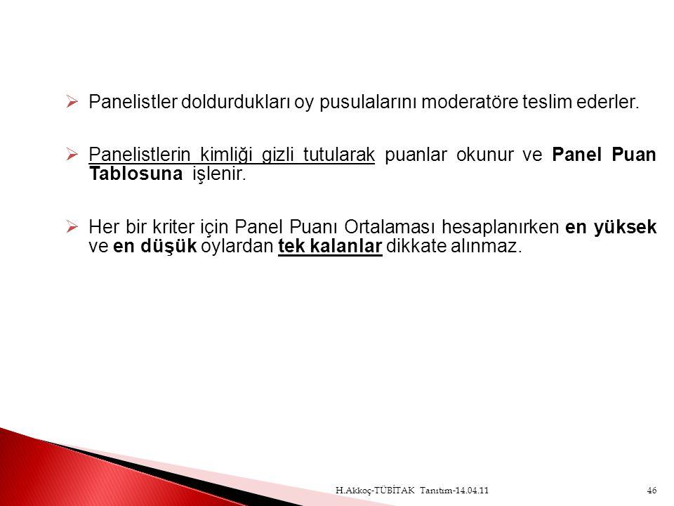 26/03/09 Panel Puan Tablosu. Panelistler doldurdukları oy pusulalarını moderatöre teslim ederler.