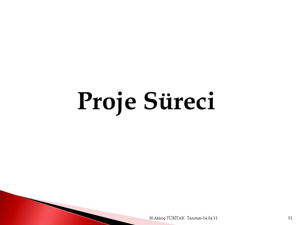 Proje Süreci H.Akkoç-TÜBİTAK Tanıtım-14.04.11