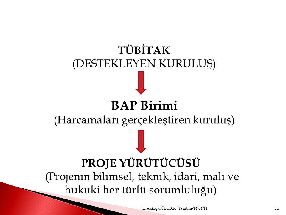 BAP Birimi (Harcamaları gerçekleştiren kuruluş)