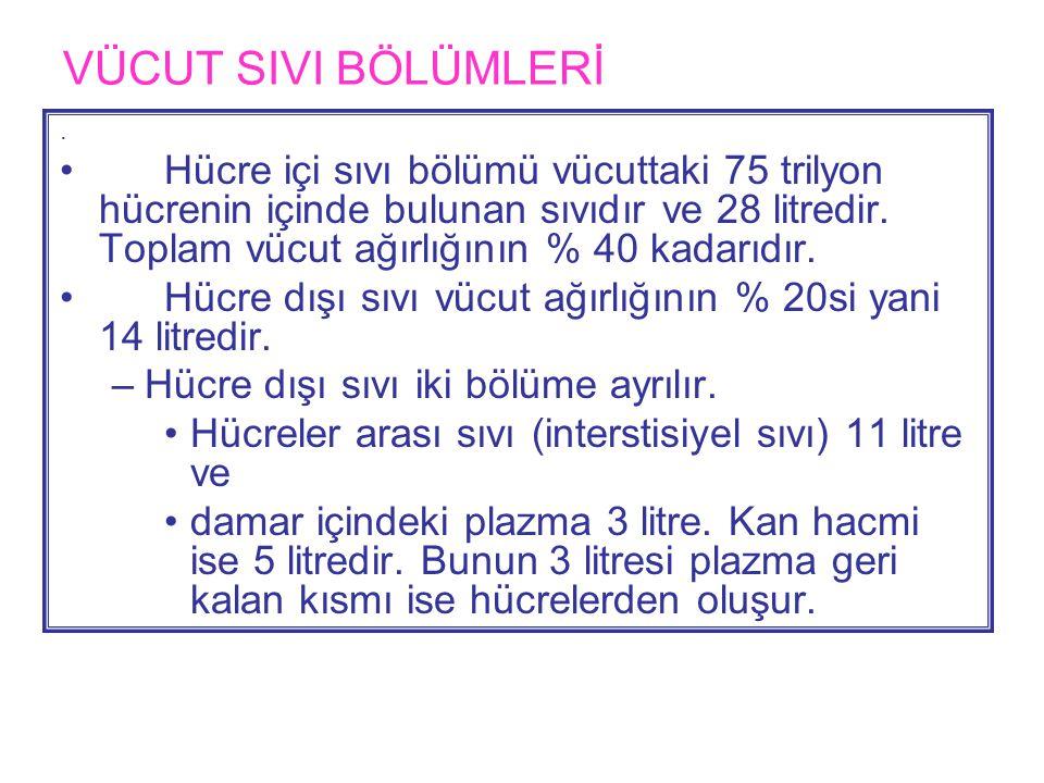 VÜCUT SIVI BÖLÜMLERİ .