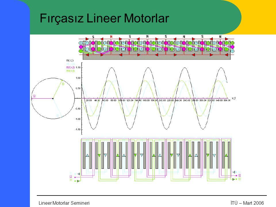 Fırçasız Lineer Motorlar