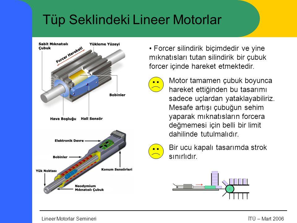 Tüp Seklindeki Lineer Motorlar