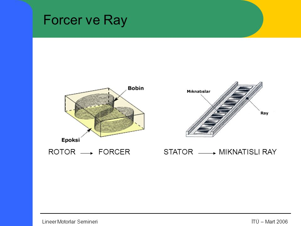 Forcer ve Ray ROTOR FORCER STATOR MIKNATISLI RAY