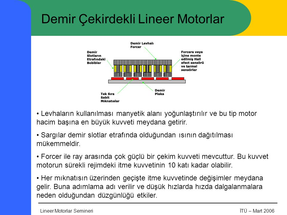 Demir Çekirdekli Lineer Motorlar