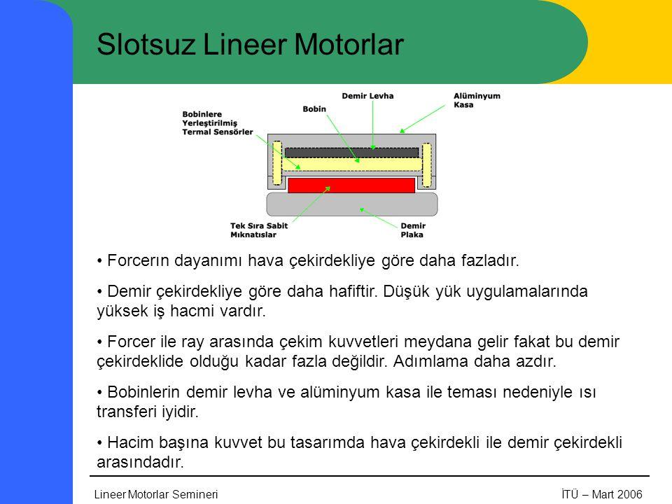 Slotsuz Lineer Motorlar