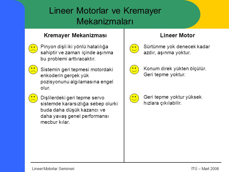 Lineer Motorlar ve Kremayer Mekanizmaları