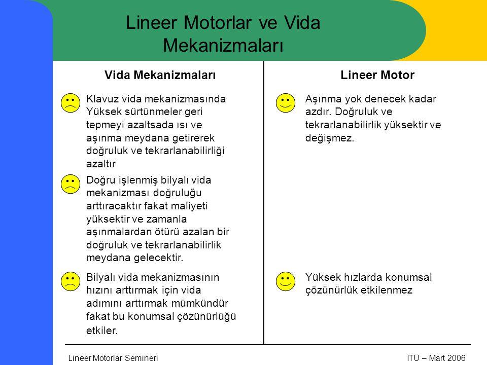 Lineer Motorlar ve Vida Mekanizmaları