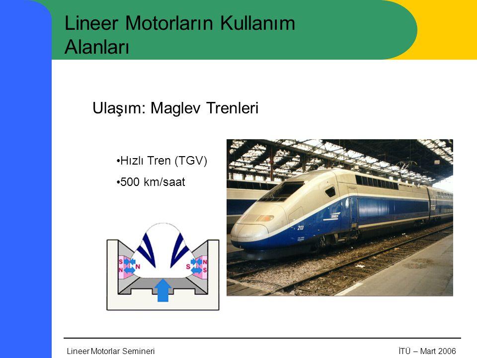 Lineer Motorların Kullanım Alanları