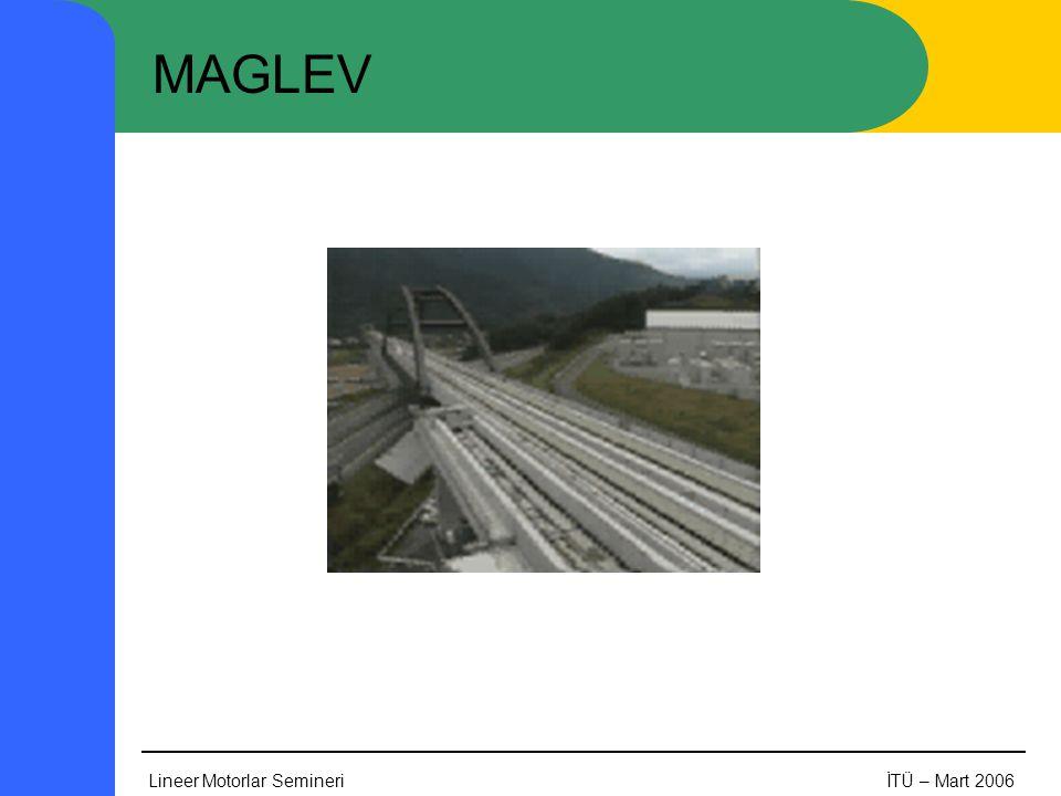 MAGLEV Lineer Motorlar Semineri İTÜ – Mart 2006
