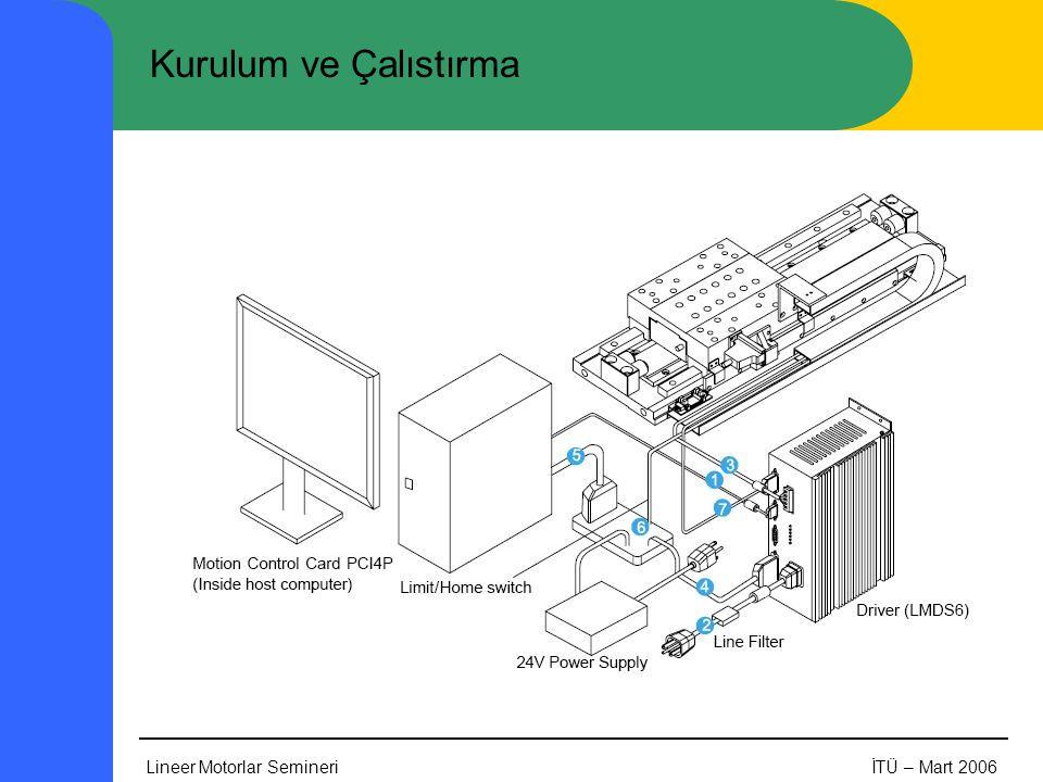 Kurulum ve Çalıstırma Lineer Motorlar Semineri İTÜ – Mart 2006