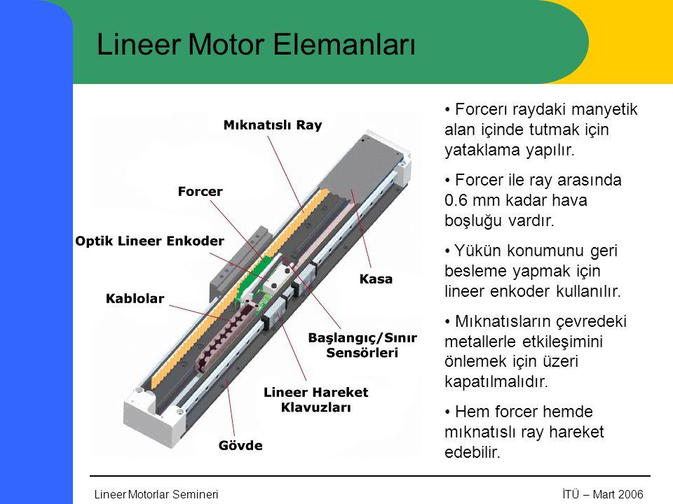Lineer Motor Elemanları