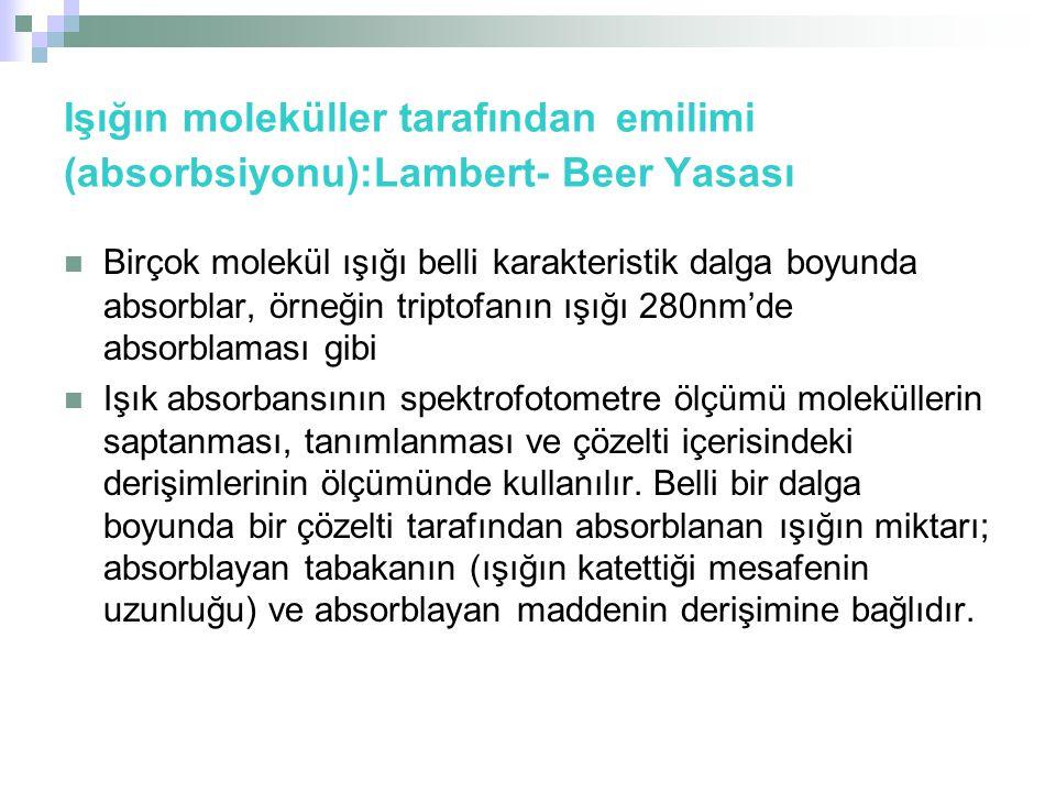 Işığın moleküller tarafından emilimi (absorbsiyonu):Lambert- Beer Yasası