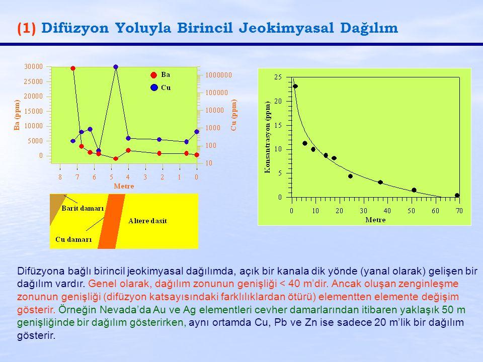 (1) Difüzyon Yoluyla Birincil Jeokimyasal Dağılım