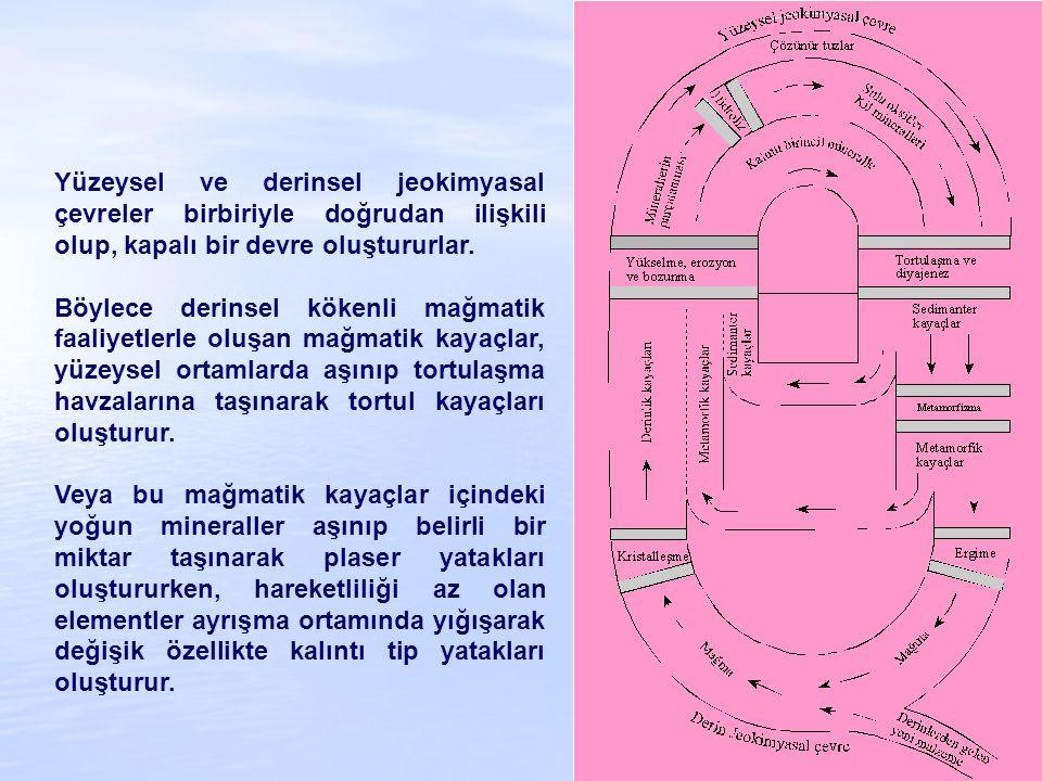 Yüzeysel ve derinsel jeokimyasal çevreler birbiriyle doğrudan ilişkili olup, kapalı bir devre oluştururlar.