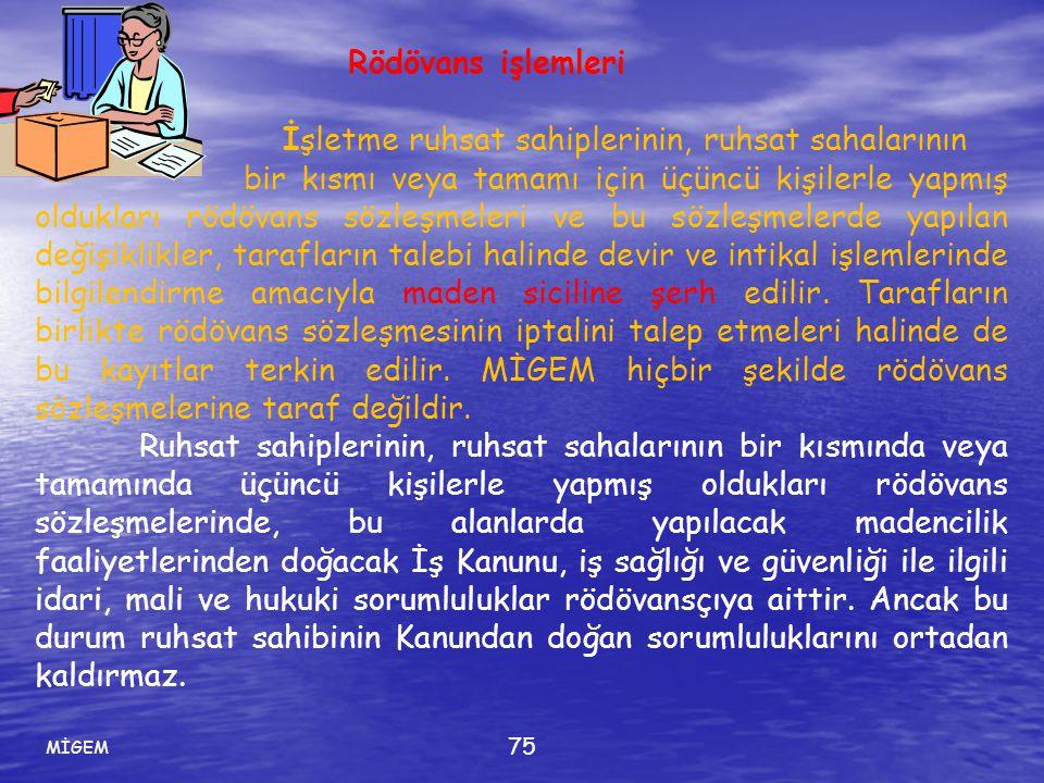 Rödövans işlemleri İşletme ruhsat sahiplerinin, ruhsat sahalarının