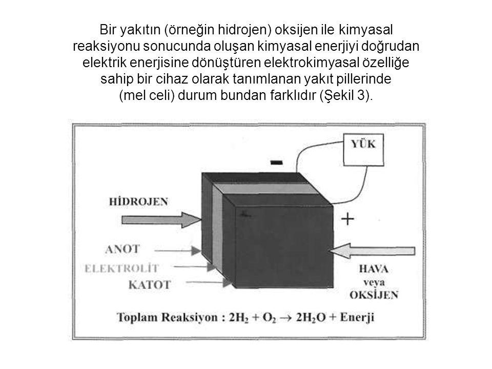 Bir yakıtın (örneğin hidrojen) oksijen ile kimyasal reaksiyonu sonucunda oluşan kimyasal enerjiyi doğrudan elektrik enerjisine dönüştüren elektrokimyasal özelliğe sahip bir cihaz olarak tanımlanan yakıt pillerinde (mel celi) durum bundan farklıdır (Şekil 3).