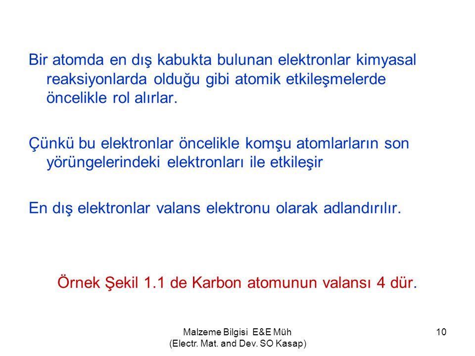 En dış elektronlar valans elektronu olarak adlandırılır.