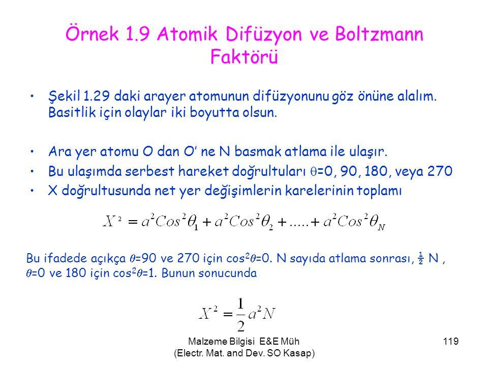 Örnek 1.9 Atomik Difüzyon ve Boltzmann Faktörü