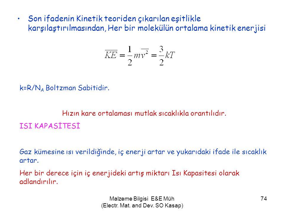 Son ifadenin Kinetik teoriden çıkarılan eşitlikle karşılaştırılmasından, Her bir molekülün ortalama kinetik enerjisi